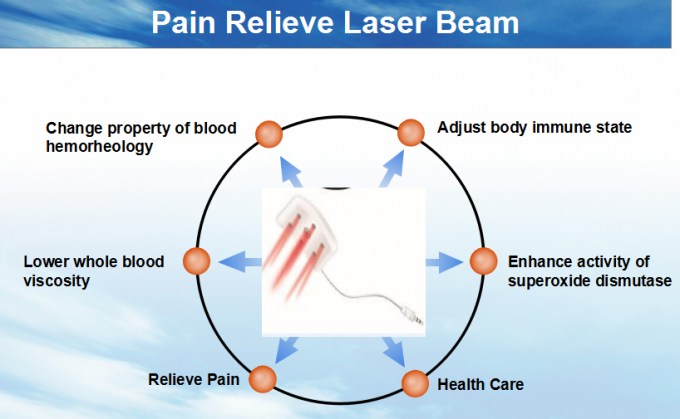 Multifunction Relieve Pain Therapeutic Laser Wrist Watch for Acupuncture Points