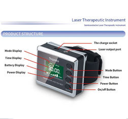 China Non - Invasive No Side Effect Low Level Laser Therapy Wrist Therapy Device supplier